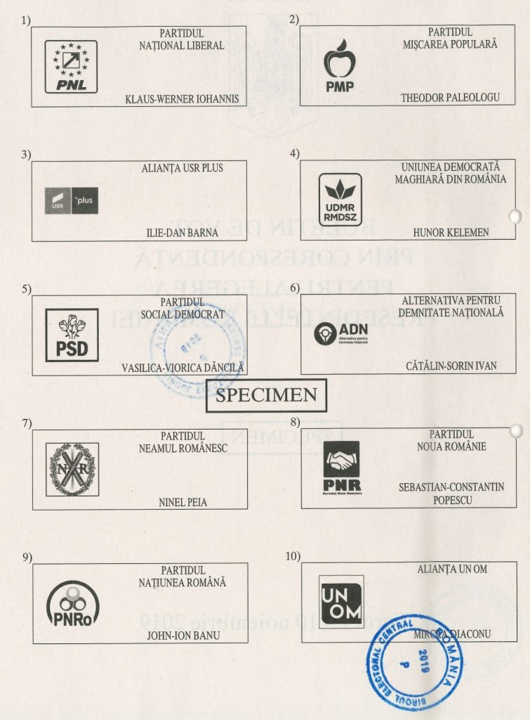Alegeri prezidențiale 2019 buletin de vot